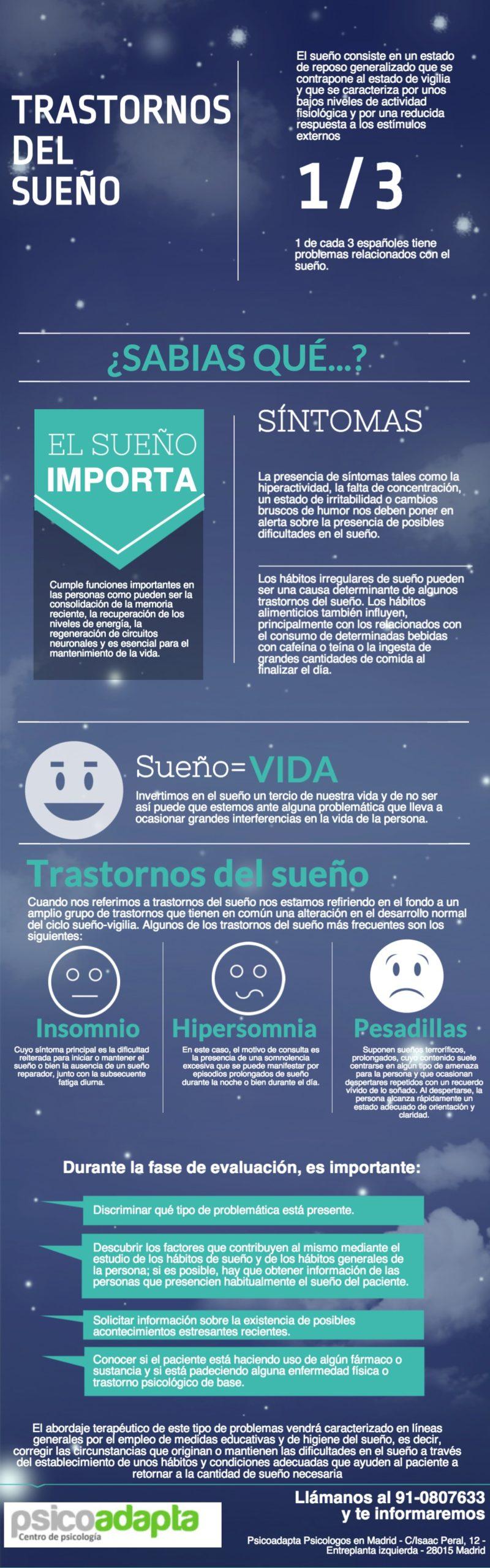 Trastornos del sue o tipos y soluciones psicolog a - Soluciones para dormir ...