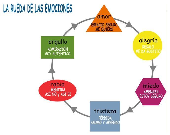 Antoni Martinez. Psicologia en Positivo.