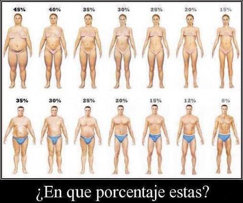 Vida sana (IV) Autoestima física ¿de qué depende?